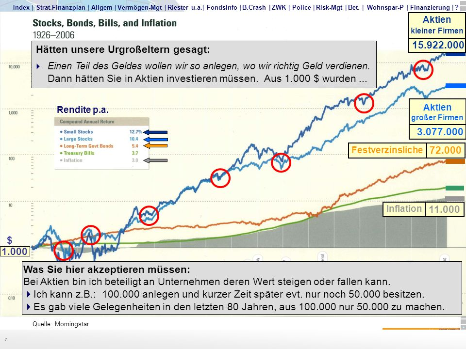 ...... © monad Allgem |Index |ZWK |Riester u.a.|Wohnspar-P |Finanzierung |B.Crash | FondsInfo |Police |Strat.Finanzplan | ?Bet. |Risk-Mgt |Vermögen-Mg