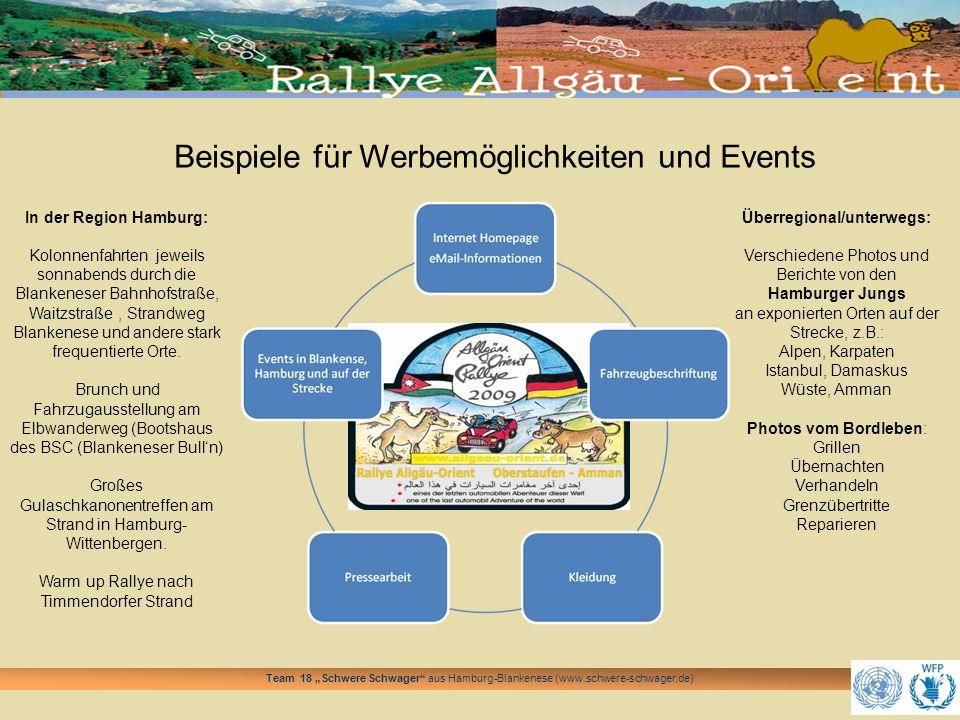 Team 18 Schwere Schwager aus Hamburg-Blankenese (www.schwere-schwager.de) Beispiele für Werbemöglichkeiten und Events In der Region Hamburg: Kolonnenf