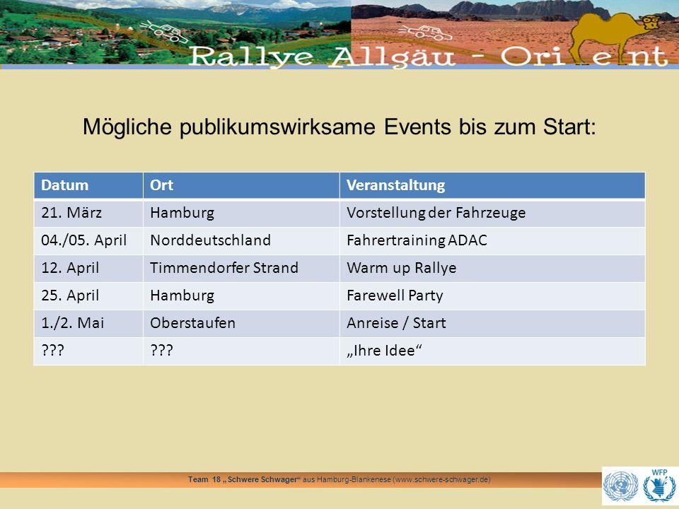 Team 18 Schwere Schwager aus Hamburg-Blankenese (www.schwere-schwager.de) DatumOrtVeranstaltung 21. MärzHamburgVorstellung der Fahrzeuge 04./05. April