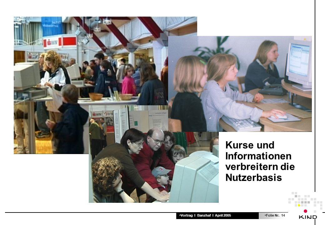 Vortrag I Banzhaf I April 2005Folie Nr. 14 Kurse und Informationen verbreitern die Nutzerbasis