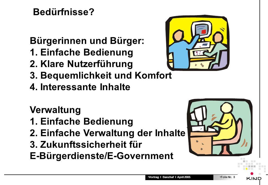 Vortrag I Banzhaf I April 2005Folie Nr. 8 Bürgerinnen und Bürger: 1.