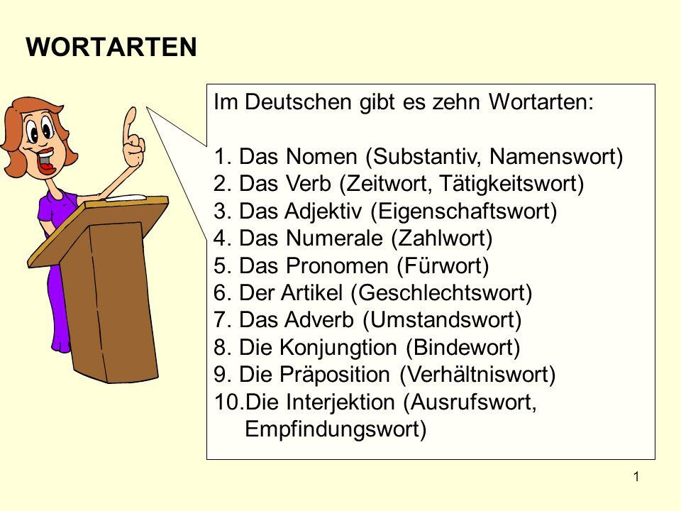 1 WORTARTEN Im Deutschen gibt es zehn Wortarten: 1.Das Nomen (Substantiv, Namenswort) 2.Das Verb (Zeitwort, Tätigkeitswort) 3.Das Adjektiv (Eigenschaf