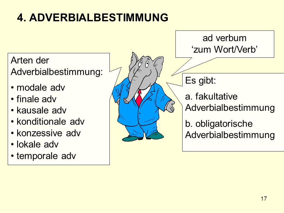 17 4. ADVERBIALBESTIMMUNG Arten der Adverbialbestimmung: modale adv finale adv kausale adv konditionale adv konzessive adv lokale adv temporale adv ad