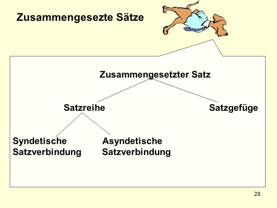 29 Zusammengesezte Sätze Zusammengesetzter Satz Satzreihe Satzgefüge Syndetische Asyndetische Satzverbindung