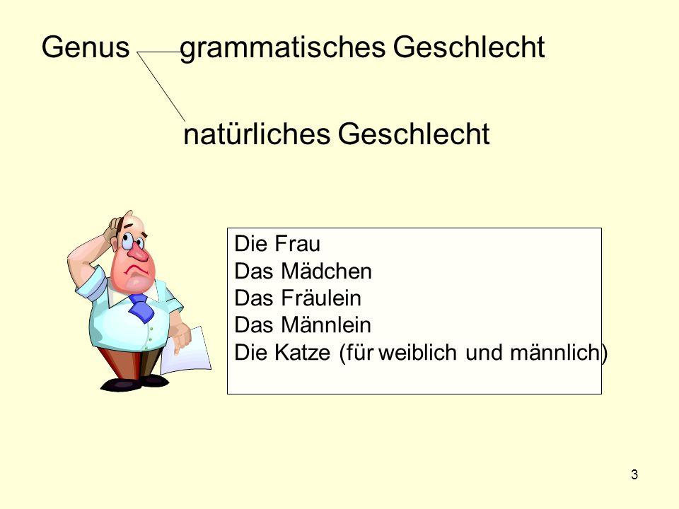 24 Es gibt zwei Satztypen im Deutschen: a. Einfacher Saz b. Zusammengesetzter Satz