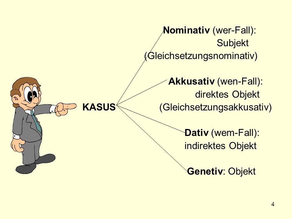4 Nominativ (wer-Fall): Subjekt (Gleichsetzungsnominativ) Akkusativ (wen-Fall): direktes Objekt KASUS (Gleichsetzungsakkusativ) Dativ (wem-Fall): indi