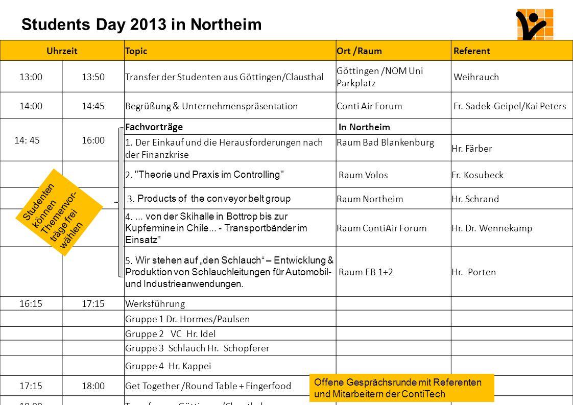 Corporate Employer Branding & Strategic Recruiting Students Day 2013 in Northeim UhrzeitTopicOrt /Raum Referent 13:0013:50Transfer der Studenten aus G