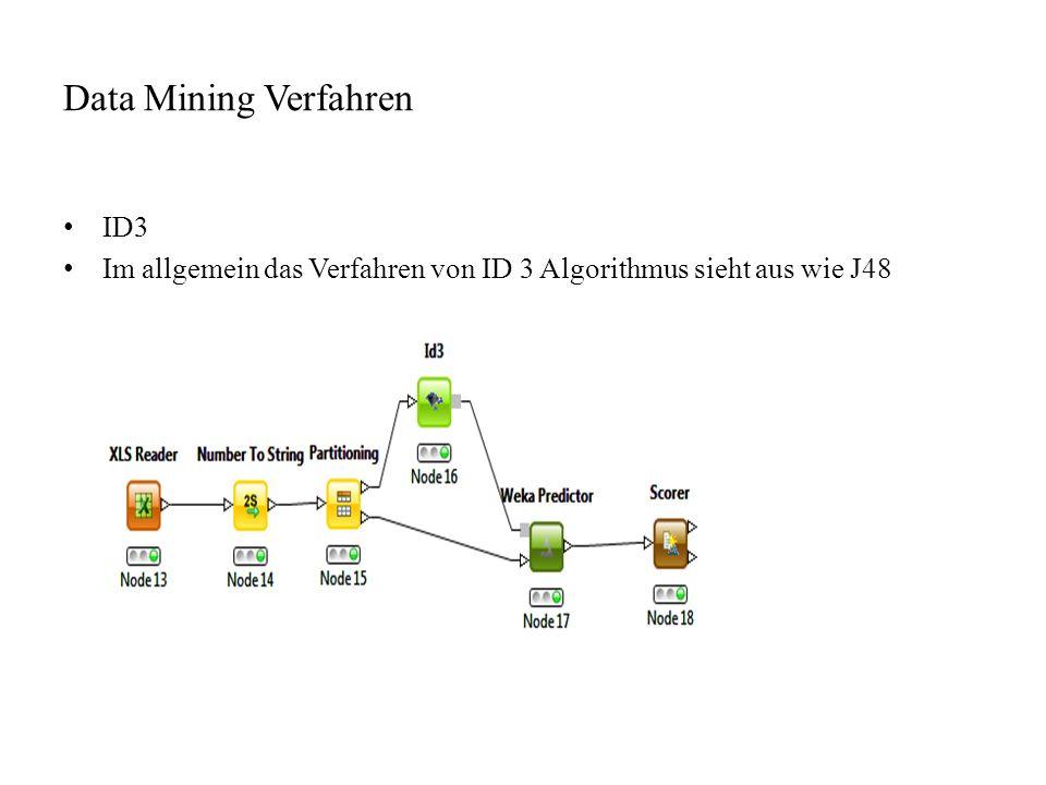 Data Mining Verfahren ID3 Im allgemein das Verfahren von ID 3 Algorithmus sieht aus wie J48