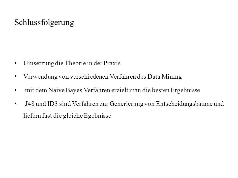 Schlussfolgerung Umsetzung die Theorie in der Praxis Verwendung von verschiedenen Verfahren des Data Mining mit dem Naive Bayes Verfahren erzielt man