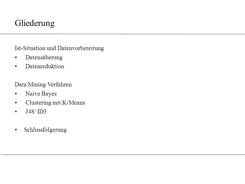 Gliederung Ist-Situation und Datenvorbereitung Datensäberung Datenreduktion Data Mining Verfahren Naive Bayes Clustering mit K-Means J48/ ID3 Schlussf