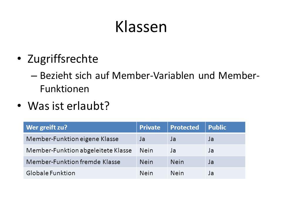 Klassen Zugriffsrechte – Bezieht sich auf Member-Variablen und Member- Funktionen Was ist erlaubt.
