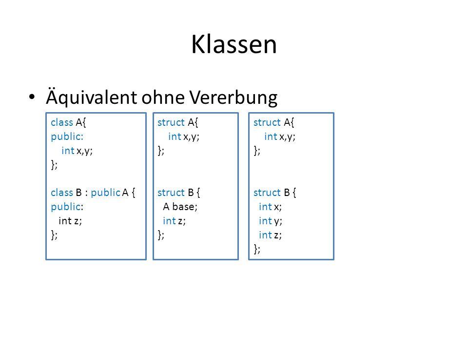 Klassen Äquivalent ohne Vererbung class A{ public: int x,y; }; class B : public A { public: int z; }; struct A{ int x,y; }; struct B { A base; int z; }; struct A{ int x,y; }; struct B { int x; int y; int z; };