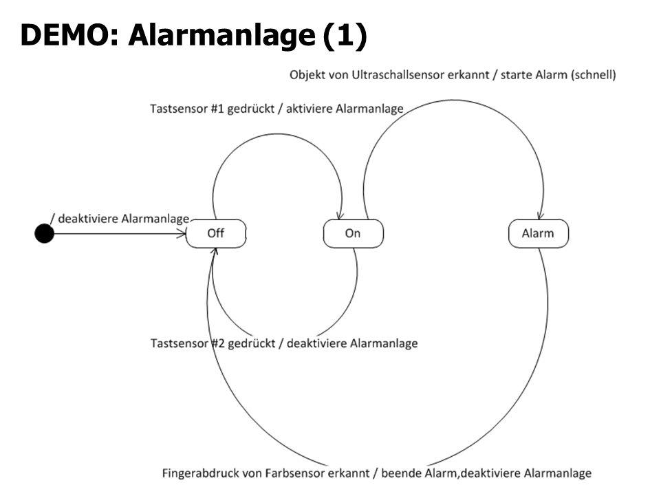 DEMO: Alarmanlage (1)