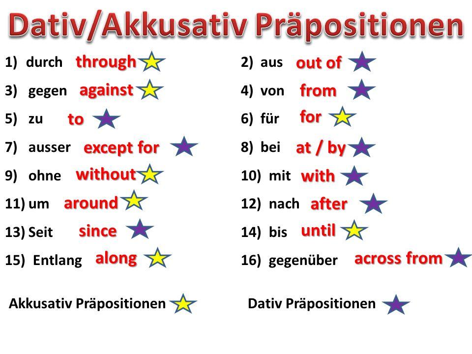 Remember how the definite articles change der = den die = die das = das die (plural) = die der = der die = die das = das die (plural) = die der = dem die = der das = dem die = den + n(en)