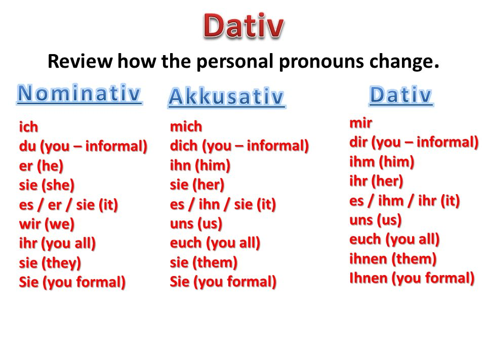 Review how the personal pronouns change. mir dir (you – informal) ihm (him) ihr (her) es / ihm / ihr (it) uns (us) euch (you all) ihnen (them) Ihnen (