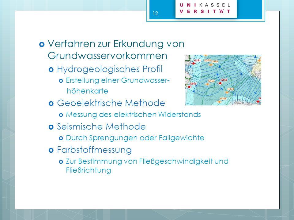 Verfahren zur Erkundung von Grundwasservorkommen Hydrogeologisches Profil Erstellung einer Grundwasser- höhenkarte Geoelektrische Methode Messung des
