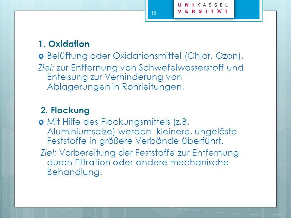 1. Oxidation Belüftung oder Oxidationsmittel (Chlor, Ozon). Ziel: zur Entfernung von Schwefelwasserstoff und Enteisung zur Verhinderung von Ablagerung
