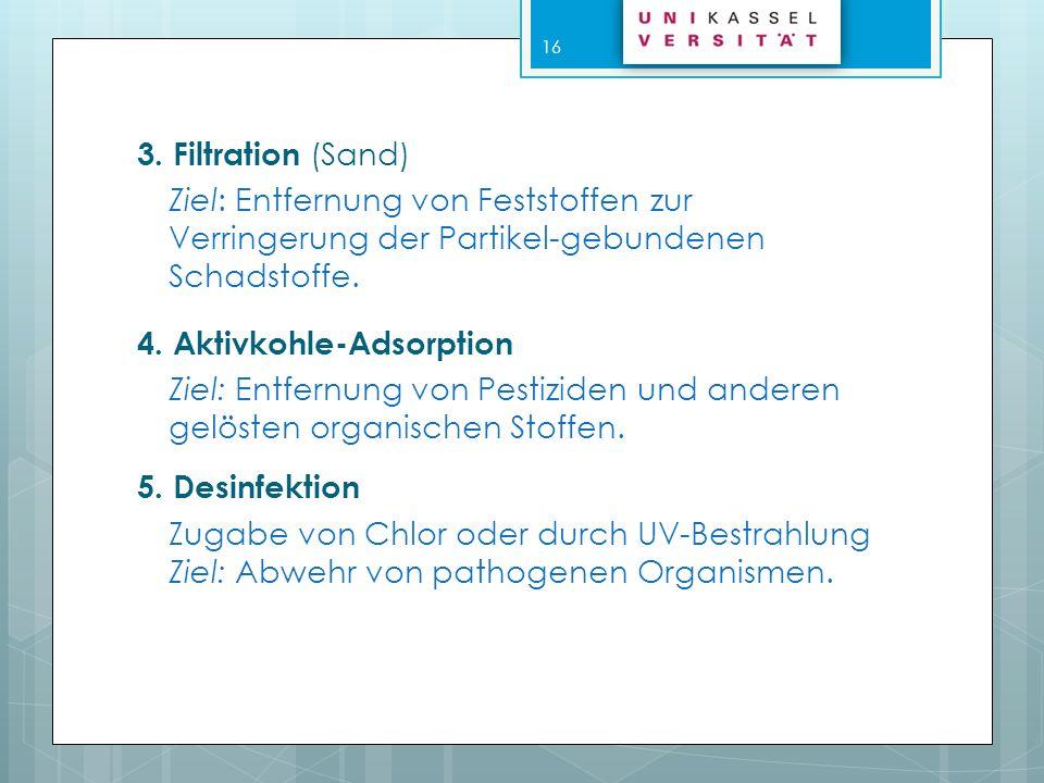 3.2 Nachteile der Trinkwasseraufbereitung Hohe Kosten Es wird mit gefährlichen Substanzen hantiert (z.B.