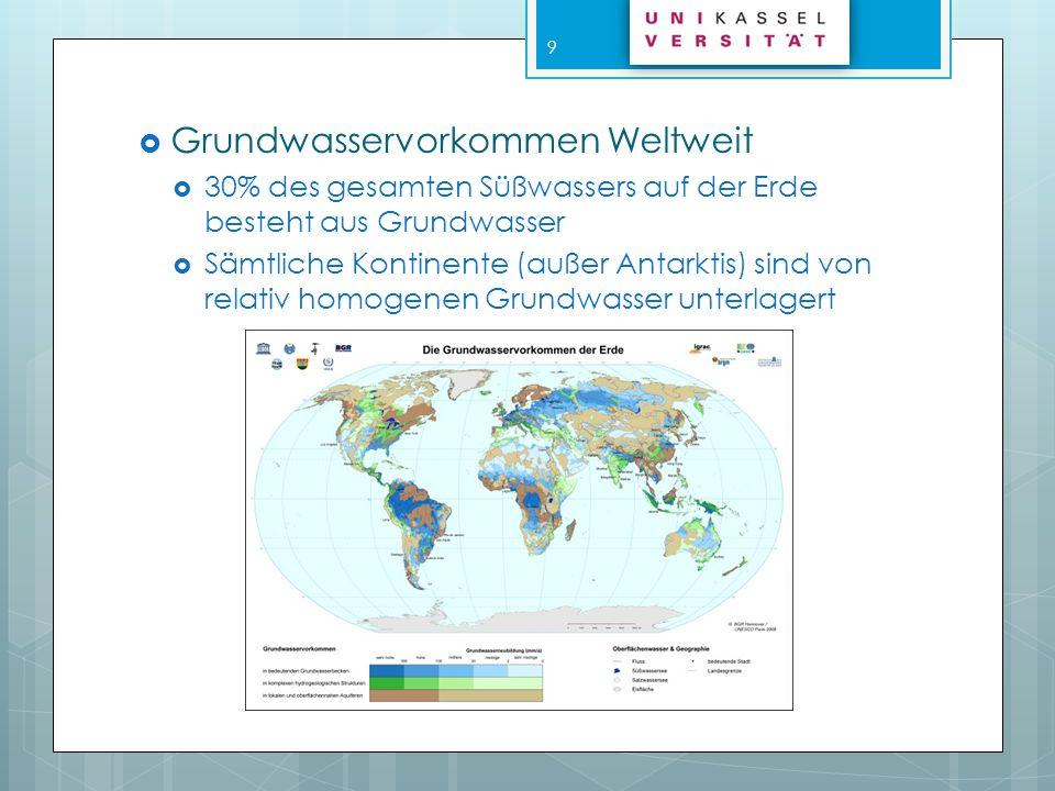 Grundwasser in Deutschland Fast 50% der deutschen Landesfläche weist ein reich- haltiges Vorkommen an Grundwasserleitern auf Rund 12% der Fläche wird von Kluft- und etwa 6% von Karstgrundwasserleitern eingenommen Etwa ein Drittel Deutschlands verfügt nur über lokale und geringe Grundwasservorkommen 10