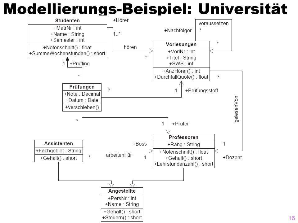 Modellierungs-Beispiel: Universität 16