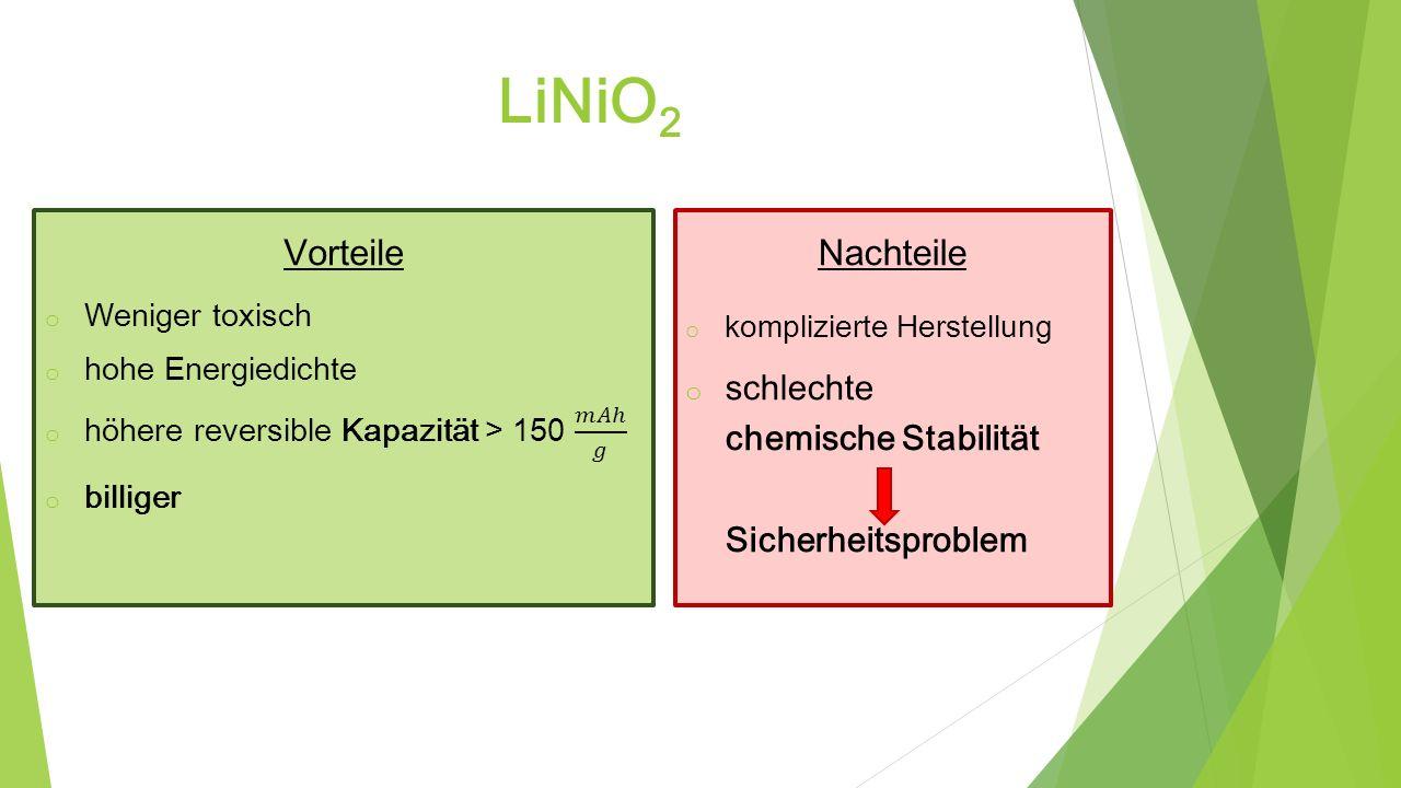 LiNiO 2 Nachteile o komplizierte Herstellung o schlechte chemische Stabilität Sicherheitsproblem