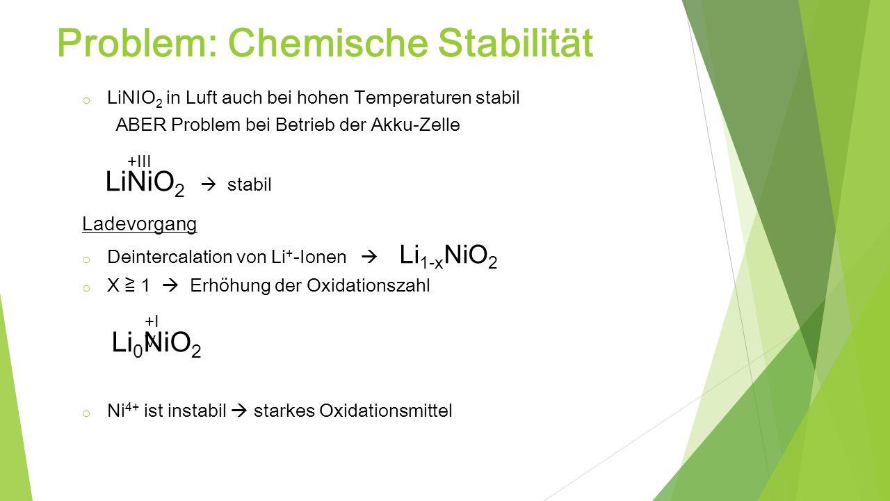 Folge: interne Redoxreaktion: Ni 4+ oxidieren Oxidionen Freisetzung von Sauerstoff Red.: 2 Ni 4+ + 2 e - 2 Ni 3+ Ox.: 2 O 2- O 2 + 2 e - Stark exotherme Reaktion Freisetzung von hohen Energiemengen in Form von Wärme Problem: Chemische Stabilität