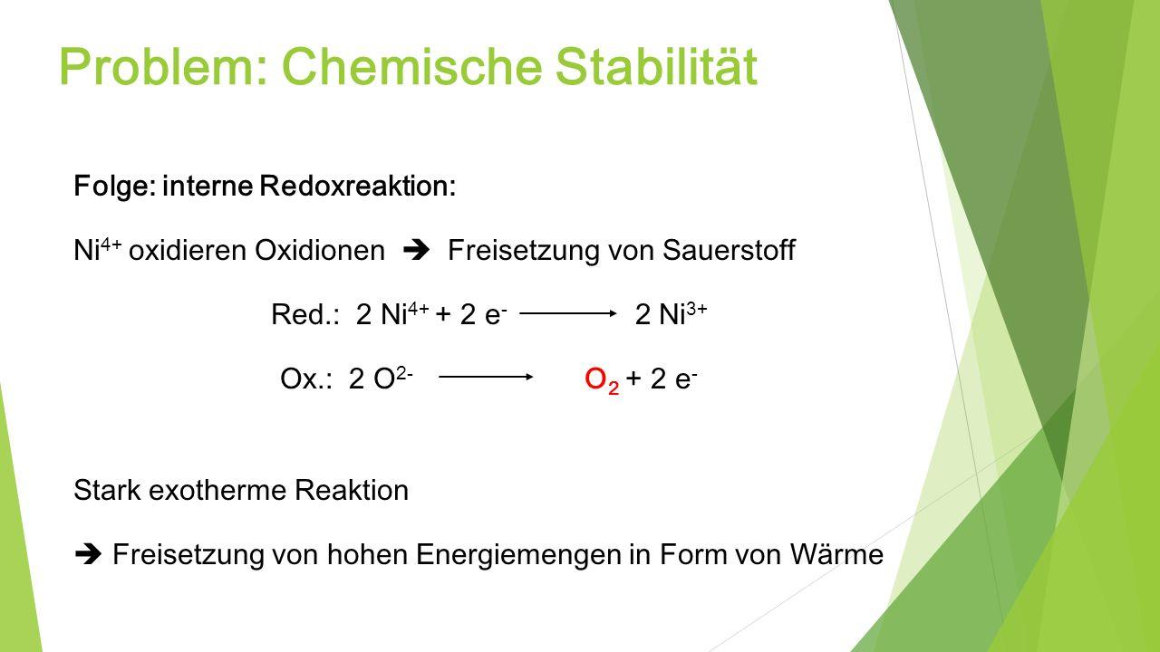 Folge: interne Redoxreaktion: Ni 4+ oxidieren Oxidionen Freisetzung von Sauerstoff Red.: 2 Ni 4+ + 2 e - 2 Ni 3+ Ox.: 2 O 2- O 2 + 2 e - Stark exother