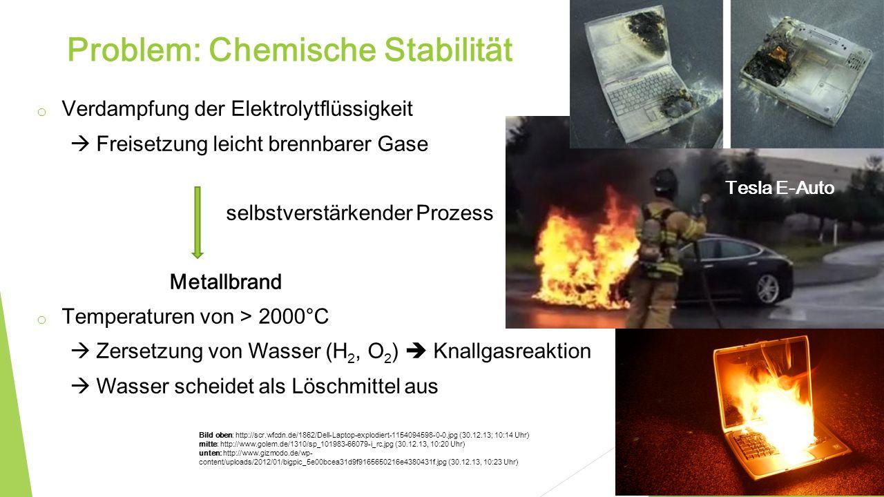 o Verdampfung der Elektrolytflüssigkeit Freisetzung leicht brennbarer Gase selbstverstärkender Prozess Metallbrand o Temperaturen von > 2000°C Zersetz