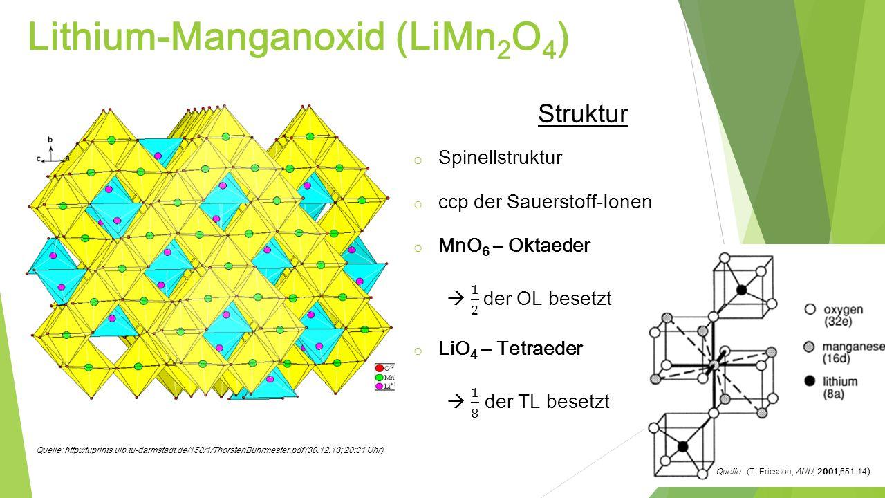 LiMn 2 O 4 Vorteile o Weniger toxisch o höhere thermische Stabilität o billig Mn häufiges Element (0,95%)