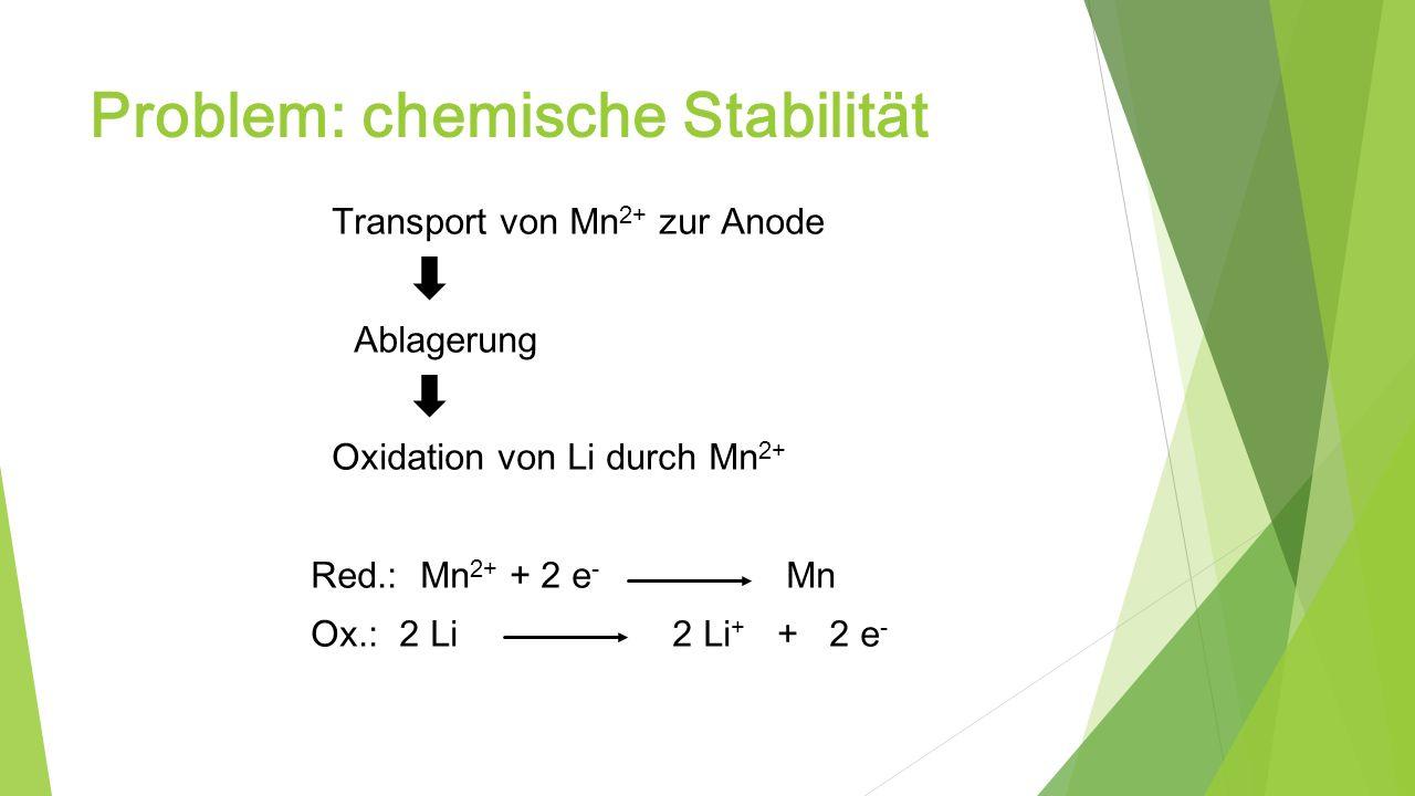 Transport von Mn 2+ zur Anode Ablagerung Oxidation von Li durch Mn 2+ Red.: Mn 2+ + 2 e - Mn Ox.: 2 Li 2 Li + + 2 e - Problem: chemische Stabilität