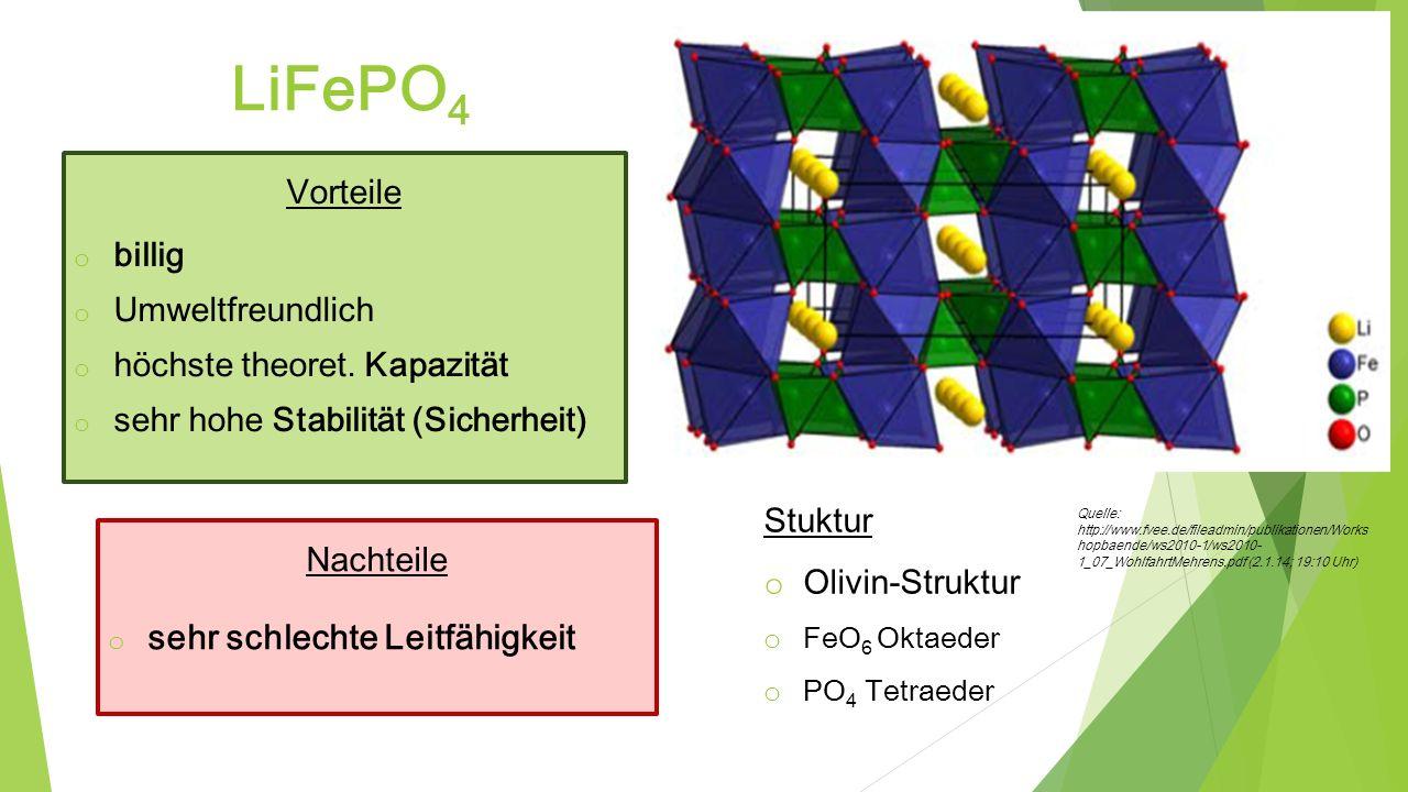 LiFePO 4 Vorteile o billig o Umweltfreundlich o höchste theoret. Kapazität o sehr hohe Stabilität (Sicherheit) Nachteile o sehr schlechte Leitfähigkei