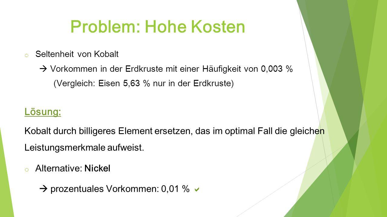 Lithium-Nickel(III)-Oxid Struktur o wie LiCoO 2 o Ccp der O 2- o NiO 6 -Oktaeder kantenverknüpft o Interkalation der Li-Ionen zwischen den Schichten Quelle: http://www.fvee.de/fileadmin/publikationen/Workshopbaende/ws2010- 1/ws2010-1_07_WohlfahrtMehrens.pdf (30.12.13, 20:22 Uhr)