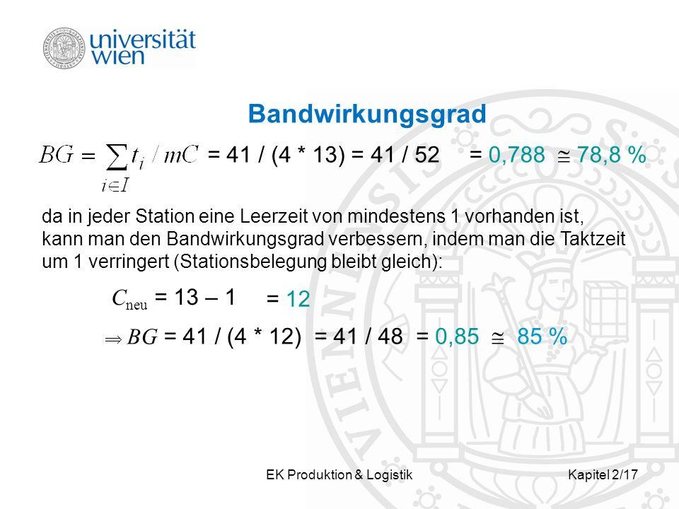 EK Produktion & LogistikKapitel 2/17 Bandwirkungsgrad = 41 / (4 * 13) = 41 / 52 = 0,788 78,8 % da in jeder Station eine Leerzeit von mindestens 1 vorh