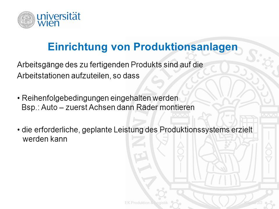 EK Produktion & LogistikKapitel 2/3 Arbeitsschritte 1.Zerlegung des Produktionsprozesses in seine einzelnen Arbeitsgänge Prozess- und Arbeitspläne werden tabellarisch oder graphisch dargestellt (bei uns gegeben) 2.Aufteilung der Arbeitsgänge auf Stationen Leistungsabstimmung