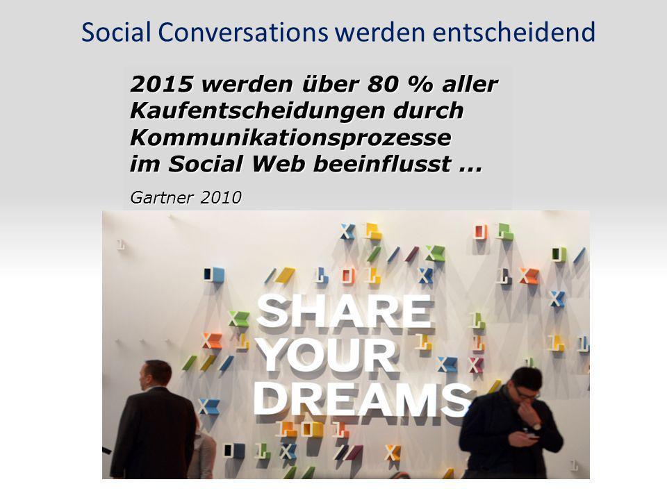 Social Conversations werden entscheidend 2015 werden über 80 % aller Kaufentscheidungen durch Kommunikationsprozesse im Social Web beeinflusst... Gart