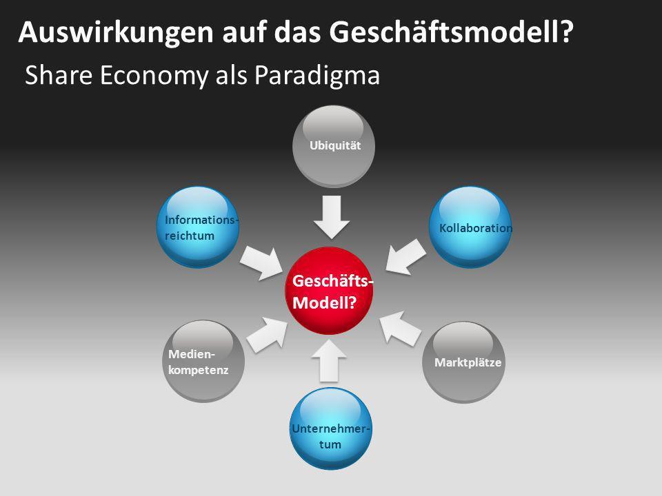 Share Economy als Paradigma Auswirkungen auf das Geschäftsmodell? Ubiquität Kollaboration Unternehmer- tum Informations- reichtum Medien- kompetenz Ma