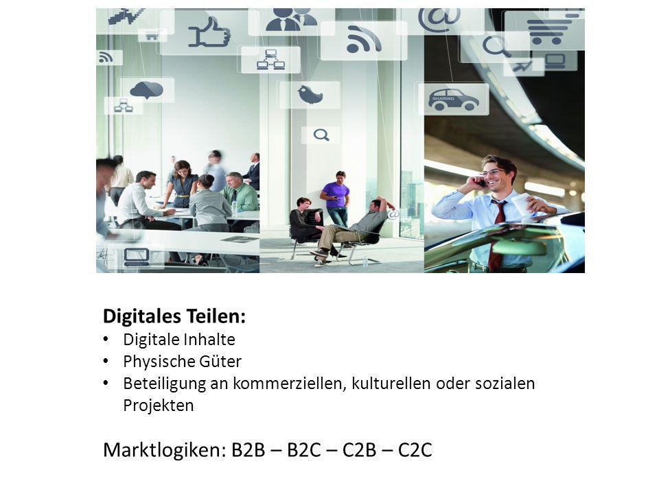 Digitales Teilen: Digitale Inhalte Physische Güter Beteiligung an kommerziellen, kulturellen oder sozialen Projekten Marktlogiken: B2B – B2C – C2B – C