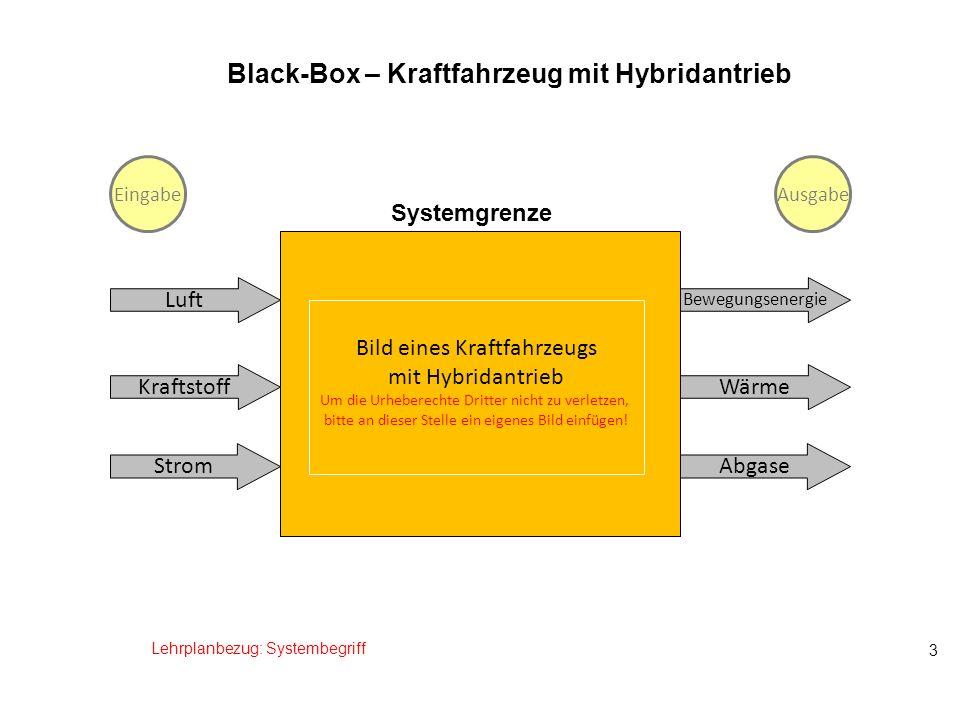 Systemgrenze 3 Black-Box – Kraftfahrzeug mit Hybridantrieb Luft Kraftstoff Strom Wärme Abgase Lehrplanbezug: Systembegriff Bewegungsenergie EingabeAus