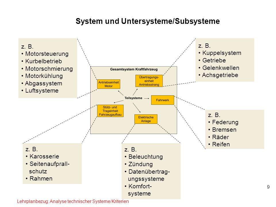9 System und Untersysteme/Subsysteme z. B. Motorsteuerung Kurbelbetrieb Motorschmierung Motorkühlung Abgassystem Luftsysteme z. B. Kuppelsystem Getrie