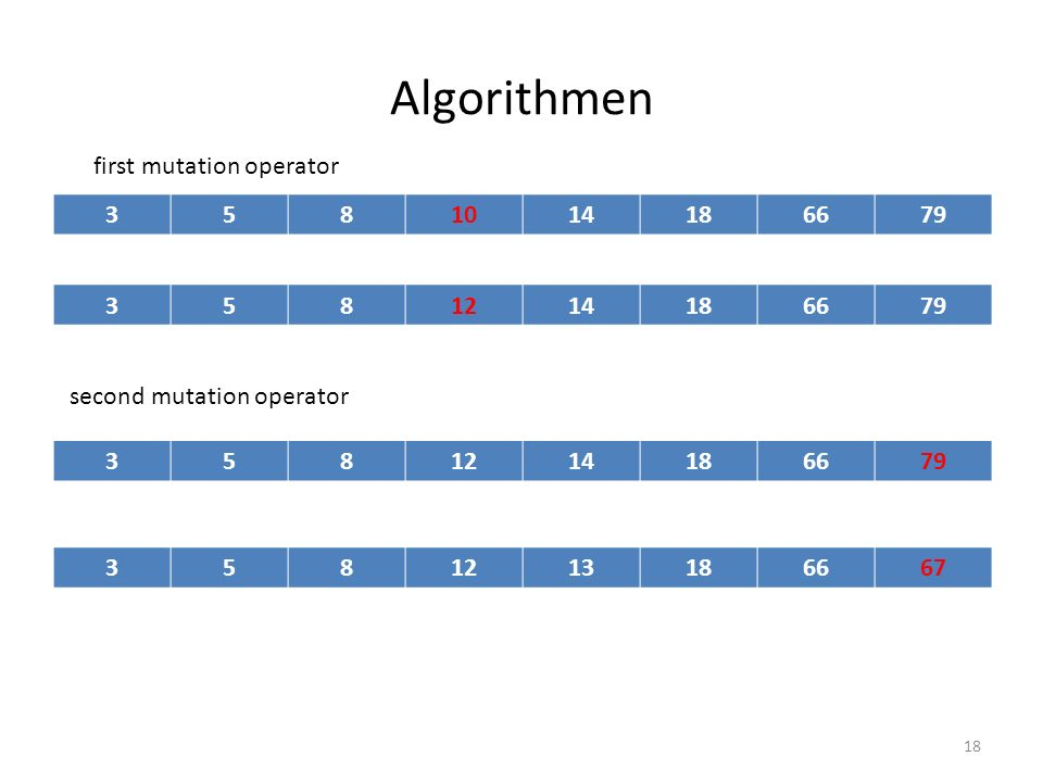 Algorithmen 3581014186679 3581214186679 3581214186679 3581213186667 first mutation operator second mutation operator 18
