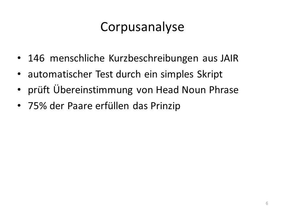 Corpusanalyse 146 menschliche Kurzbeschreibungen aus JAIR automatischer Test durch ein simples Skript prüft Übereinstimmung von Head Noun Phrase 75% der Paare erfüllen das Prinzip 6