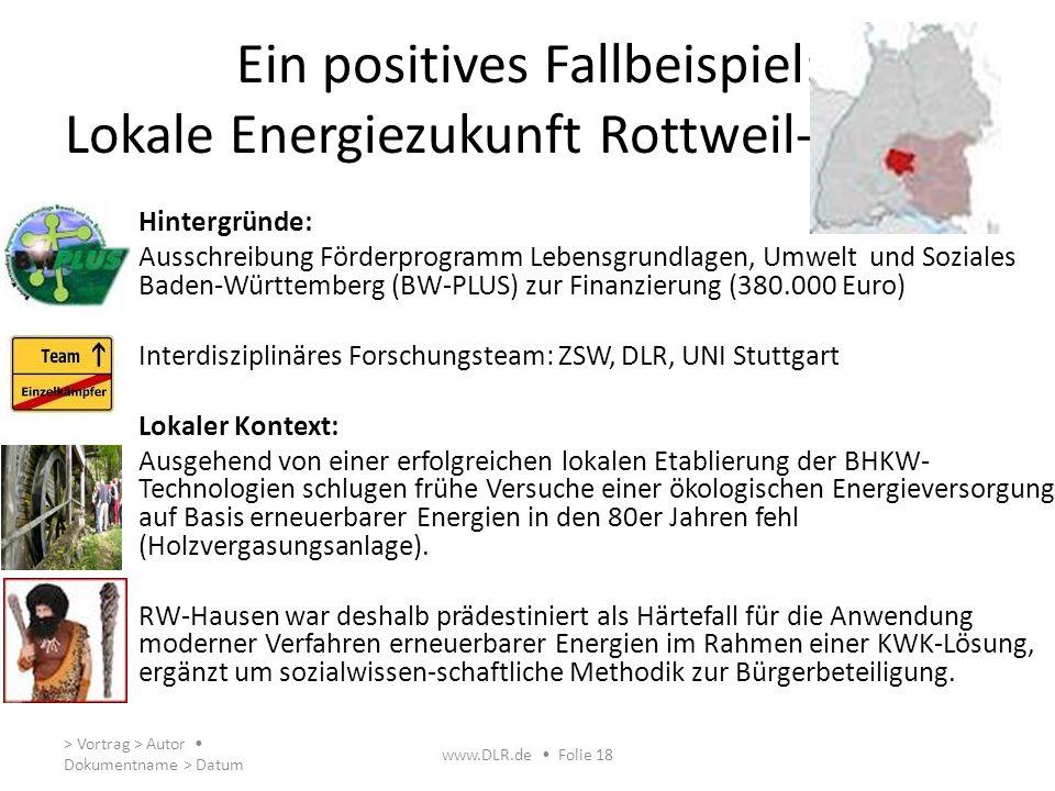 Ein positives Fallbeispiel: Lokale Energiezukunft Rottweil-Hausen Hintergründe: Ausschreibung Förderprogramm Lebensgrundlagen, Umwelt und Soziales Bad