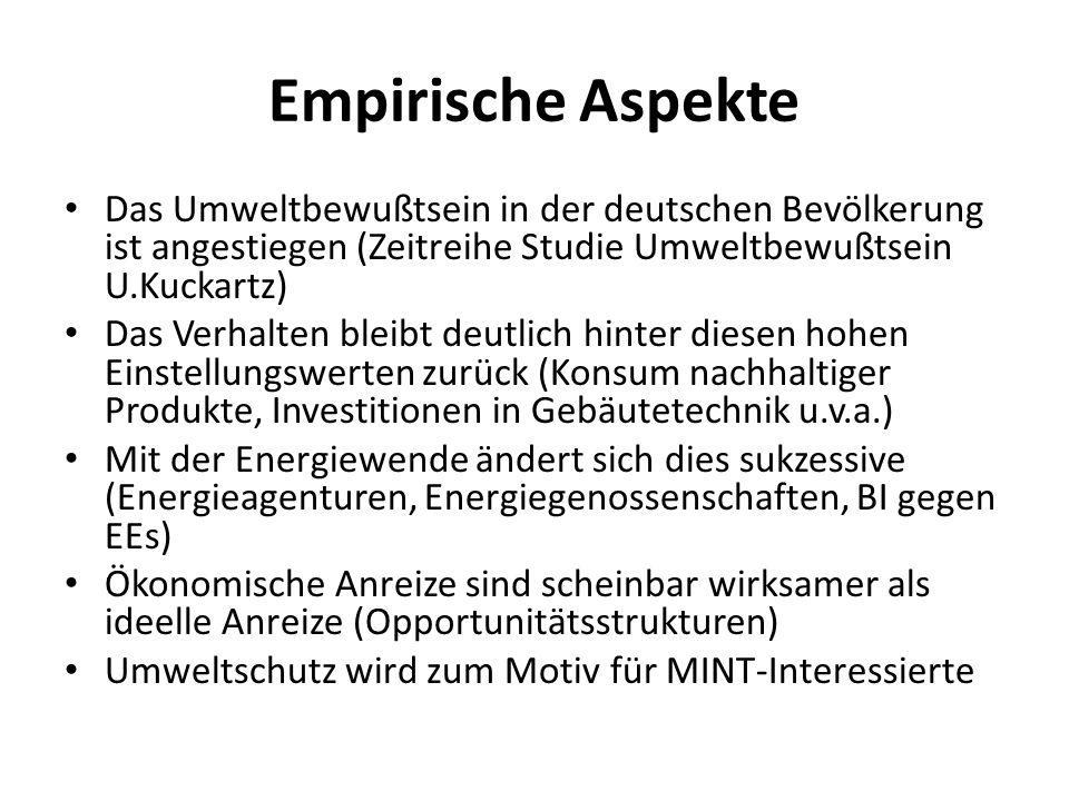 Empirische Aspekte Das Umweltbewußtsein in der deutschen Bevölkerung ist angestiegen (Zeitreihe Studie Umweltbewußtsein U.Kuckartz) Das Verhalten blei