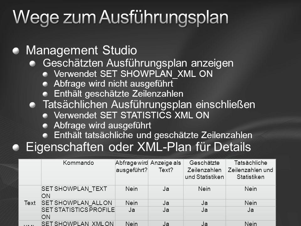 Management Studio Geschätzten Ausführungsplan anzeigen Verwendet SET SHOWPLAN_XML ON Abfrage wird nicht ausgeführt Enthält geschätzte Zeilenzahlen Tat