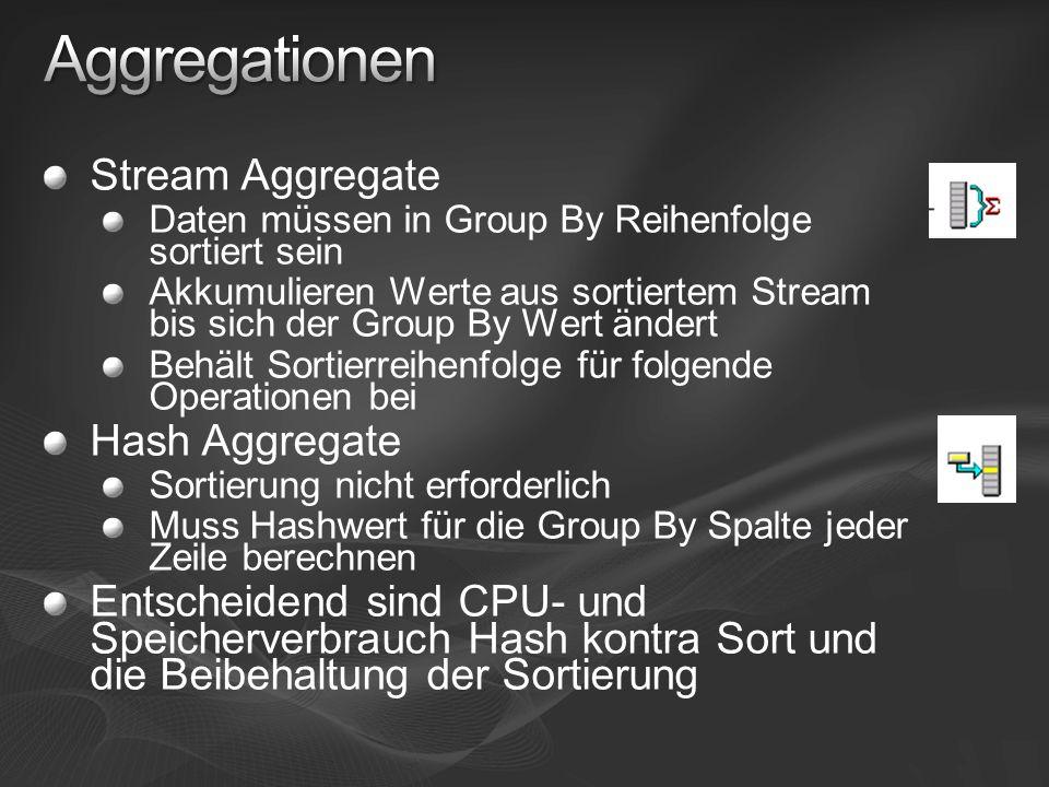 Stream Aggregate Daten müssen in Group By Reihenfolge sortiert sein Akkumulieren Werte aus sortiertem Stream bis sich der Group By Wert ändert Behält