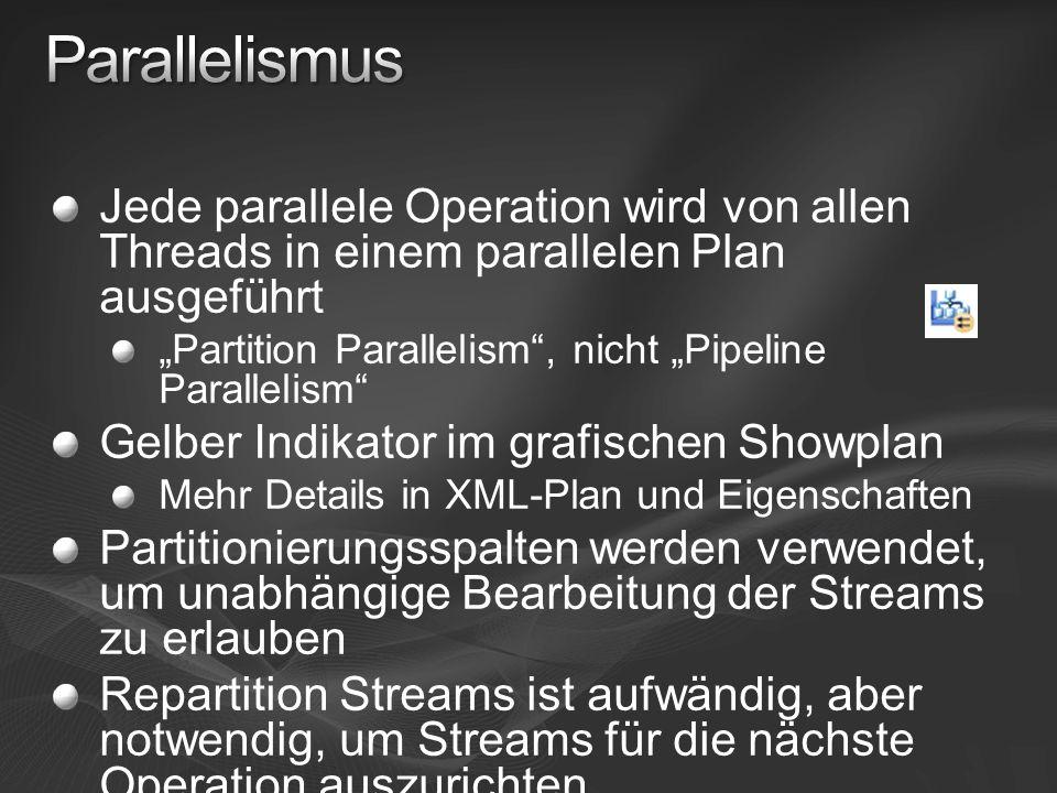 Jede parallele Operation wird von allen Threads in einem parallelen Plan ausgeführt Partition Parallelism, nicht Pipeline Parallelism Gelber Indikator