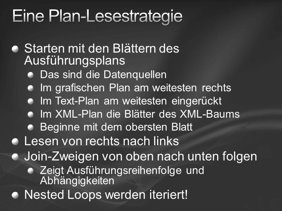 Starten mit den Blättern des Ausführungsplans Das sind die Datenquellen Im grafischen Plan am weitesten rechts Im Text-Plan am weitesten eingerückt Im