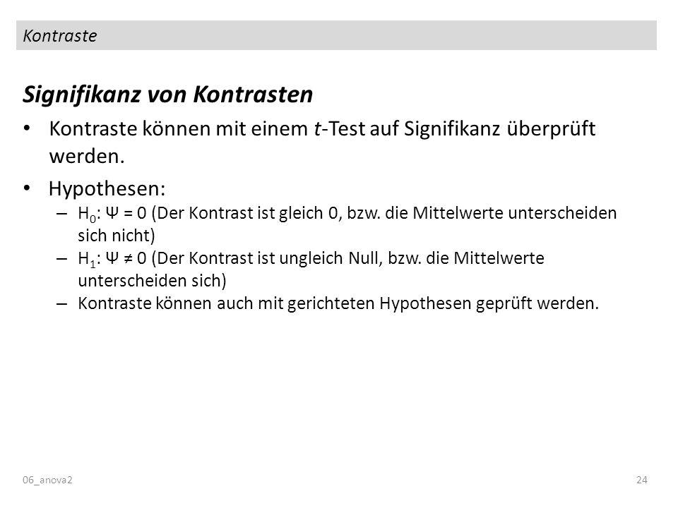 Kontraste Signifikanz von Kontrasten Kontraste können mit einem t-Test auf Signifikanz überprüft werden. Hypothesen: – H 0 : Ψ = 0 (Der Kontrast ist g