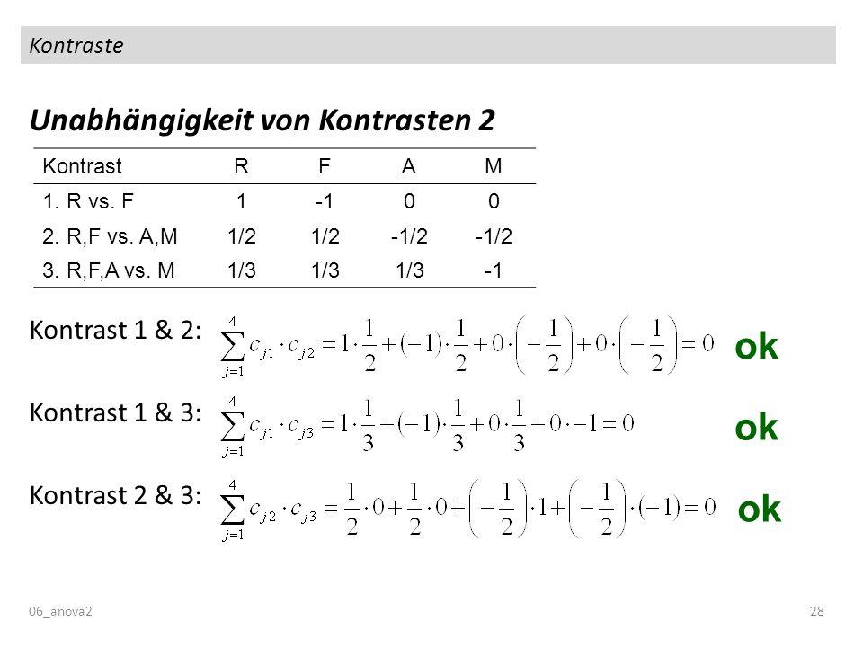 Kontraste Unabhängigkeit von Kontrasten 2 Kontrast 1 & 2: Kontrast 1 & 3: Kontrast 2 & 3: KontrastRFAM 1. R vs. F100 2. R,F vs. A,M1/2 -1/2 3. R,F,A v