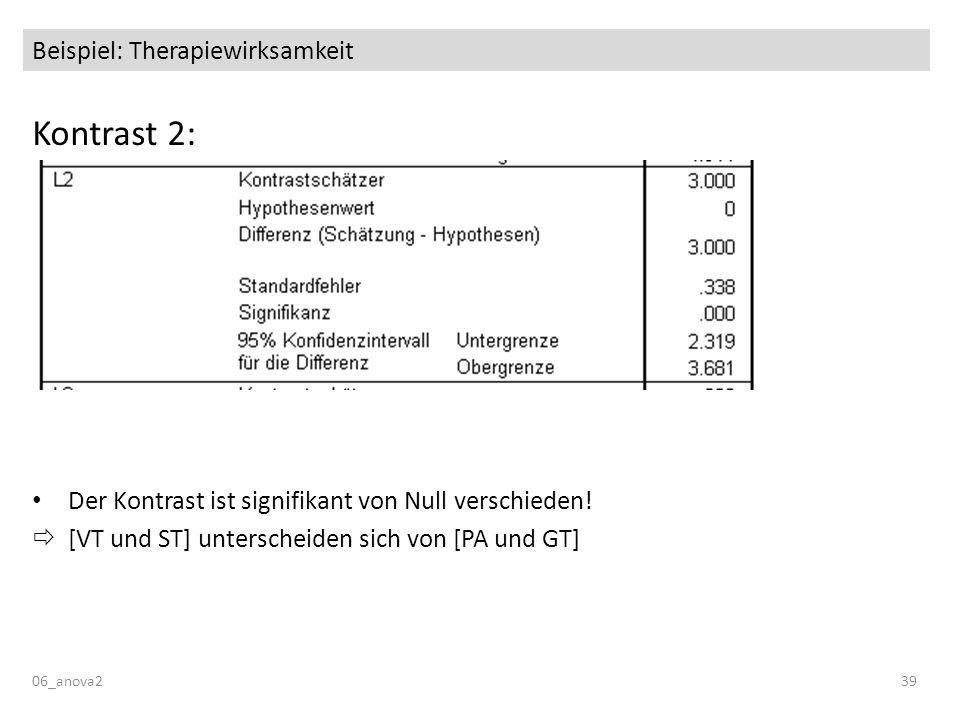06_anova239 Beispiel: Therapiewirksamkeit Kontrast 2: Der Kontrast ist signifikant von Null verschieden! [VT und ST] unterscheiden sich von [PA und GT
